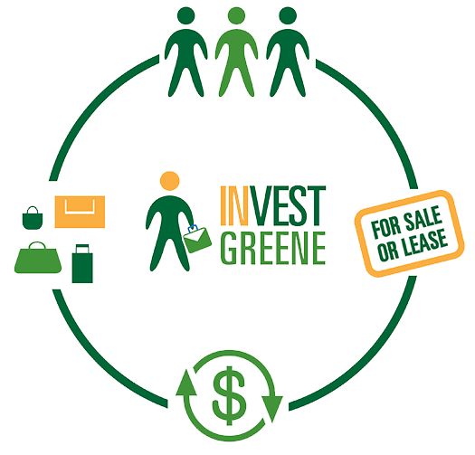 How-we-help-Invest